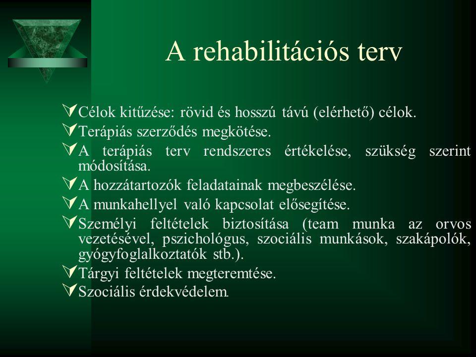 A rehabilitációs terv Célok kitűzése: rövid és hosszú távú (elérhető) célok. Terápiás szerződés megkötése.