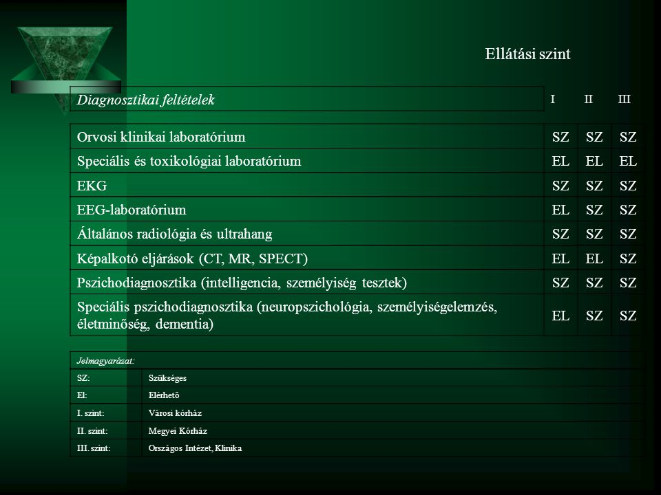 Ellátási szint Diagnosztikai feltételek Orvosi klinikai laboratórium
