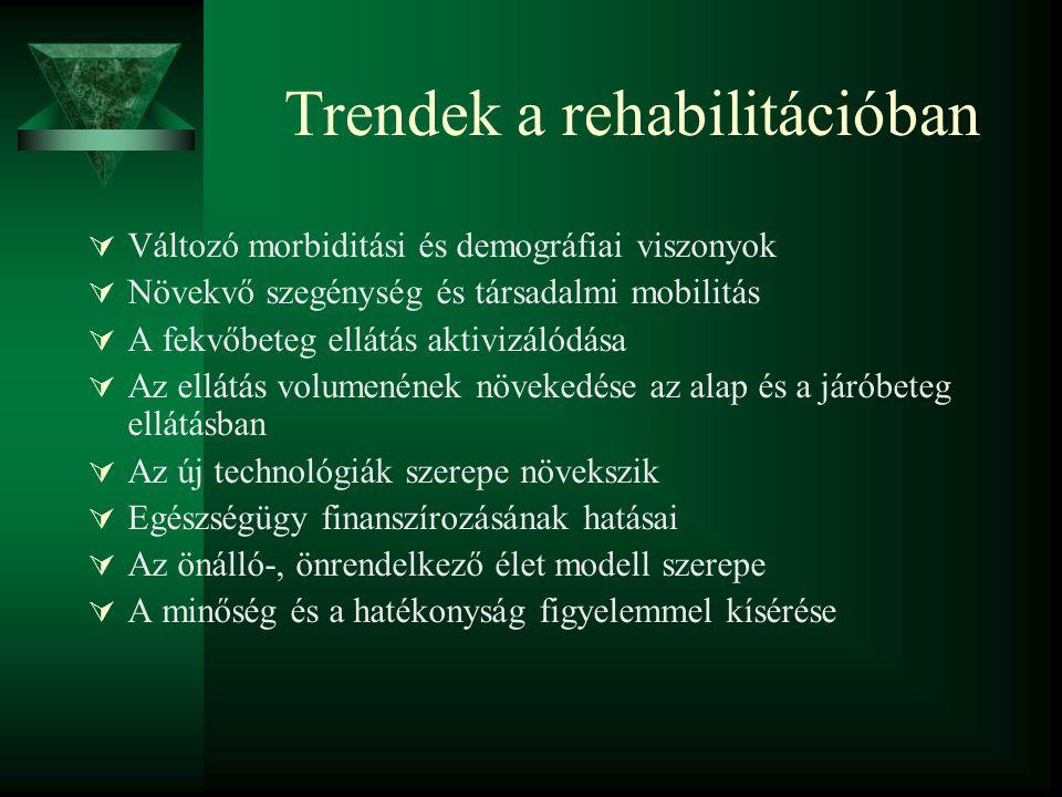 Trendek a rehabilitációban