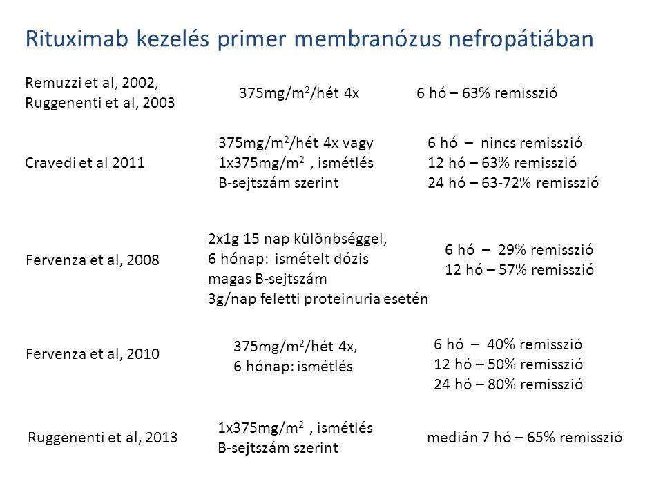 Rituximab kezelés primer membranózus nefropátiában