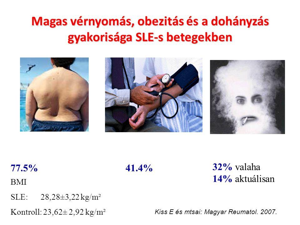 Magas vérnyomás, obezitás és a dohányzás gyakorisága SLE-s betegekben