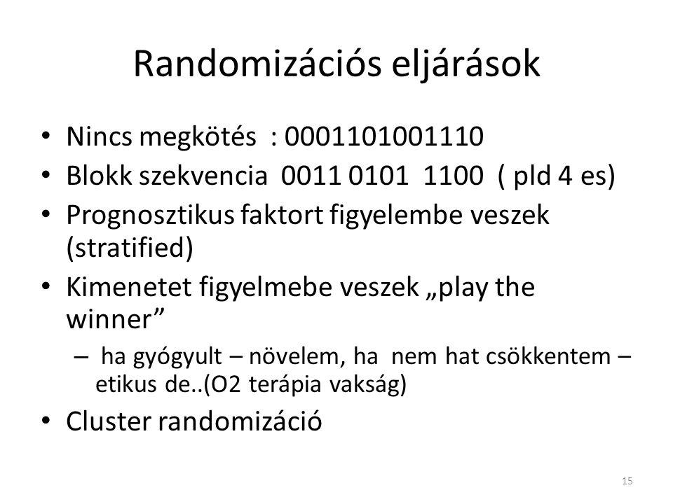 Randomizációs eljárások