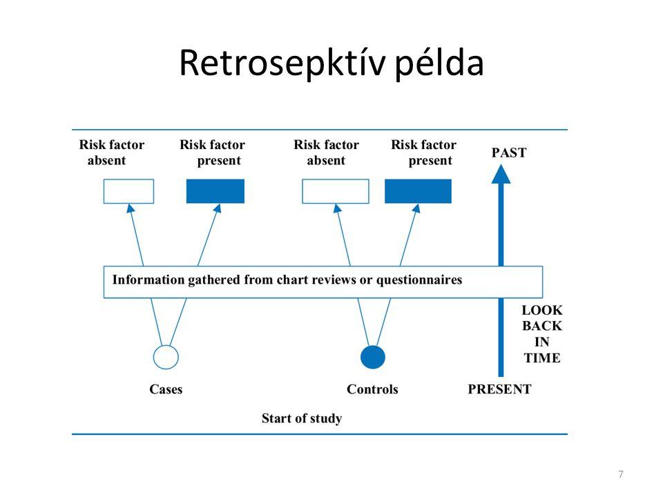 Retrosepktív példa