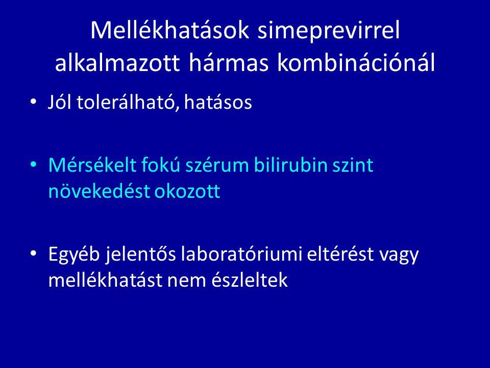 Mellékhatások simeprevirrel alkalmazott hármas kombinációnál
