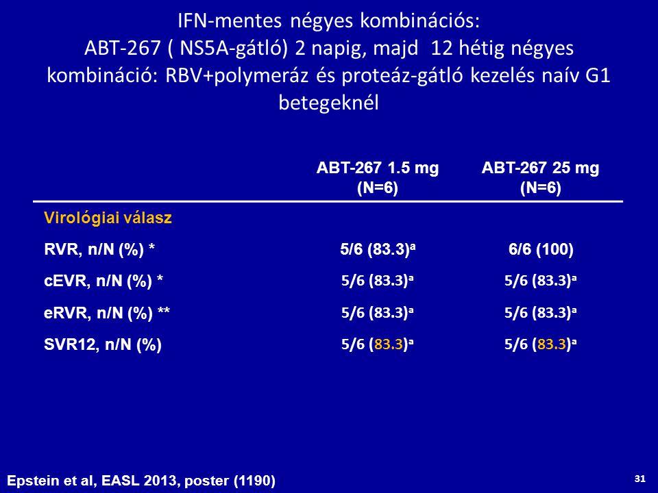 IFN-mentes négyes kombinációs: ABT-267 ( NS5A-gátló) 2 napig, majd 12 hétig négyes kombináció: RBV+polymeráz és proteáz-gátló kezelés naív G1 betegeknél