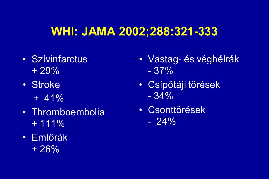WHI: JAMA 2002;288:321-333 Szívinfarctus + 29% Stroke + 41%