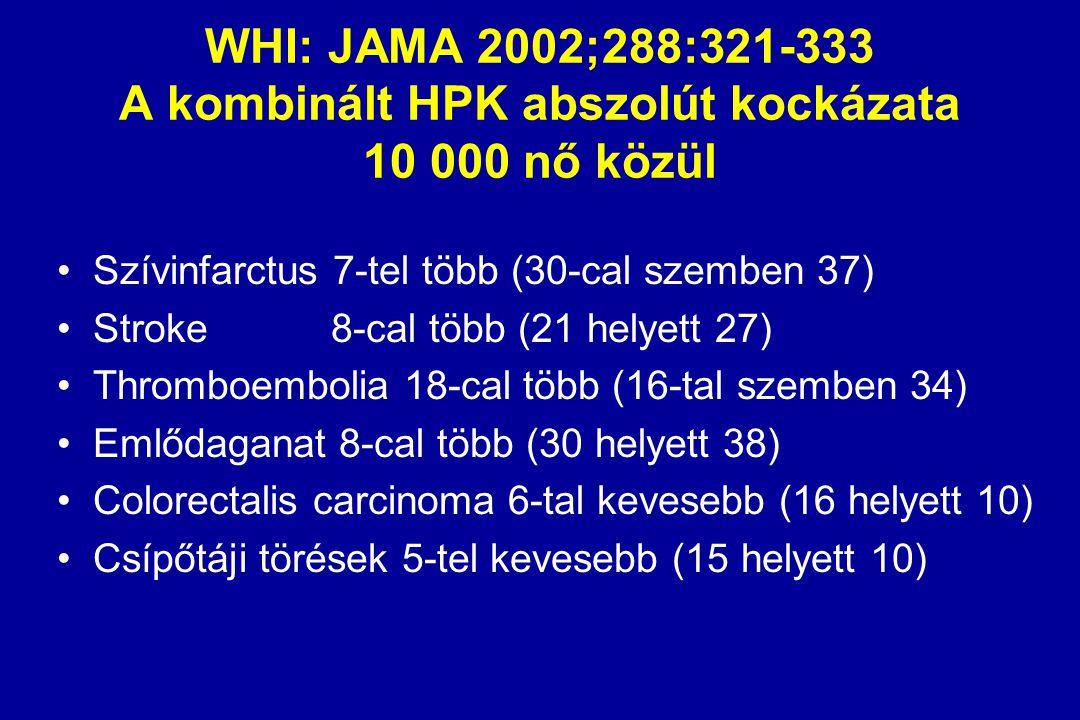 WHI: JAMA 2002;288:321-333 A kombinált HPK abszolút kockázata 10 000 nő közül