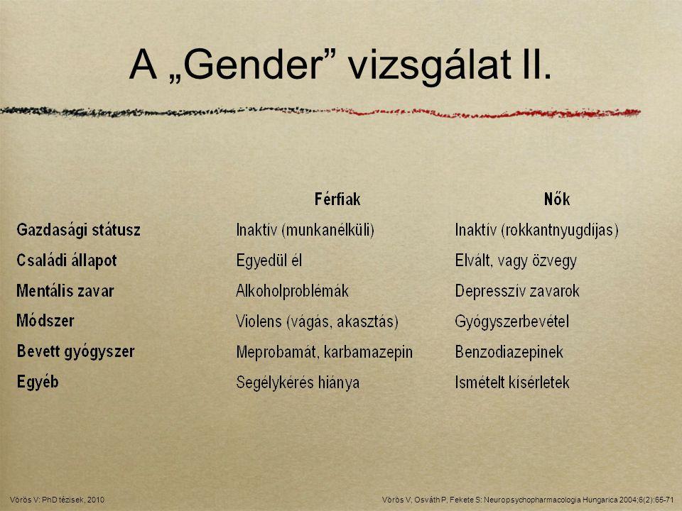 """A """"Gender vizsgálat II."""