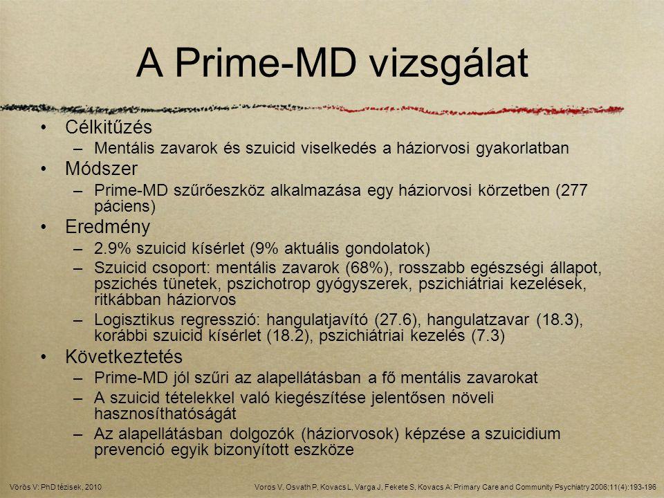 A Prime-MD vizsgálat Célkitűzés Módszer Eredmény Következtetés