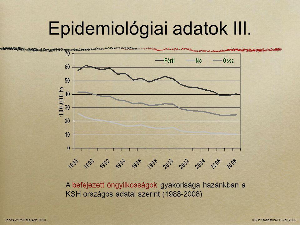 Epidemiológiai adatok III.