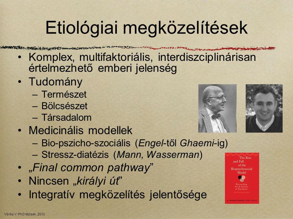 Etiológiai megközelítések
