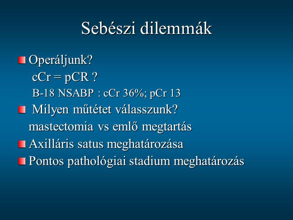 Sebészi dilemmák Operáljunk cCr = pCR Milyen műtétet válasszunk