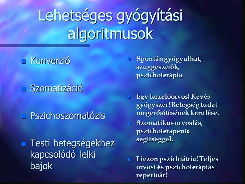 Lehetséges gyógyítási algoritmusok