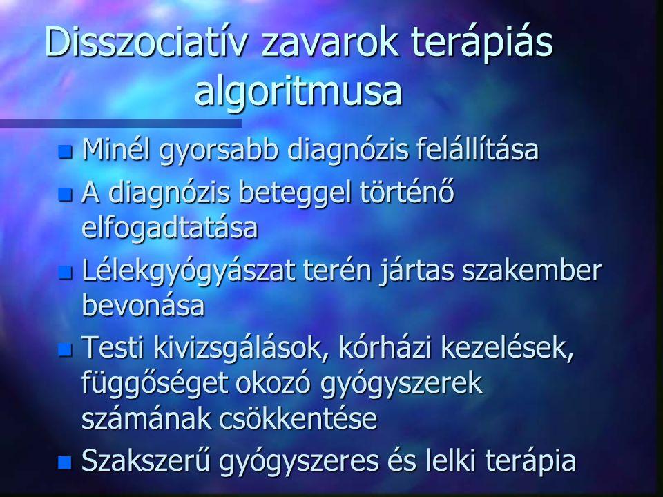 Disszociatív zavarok terápiás algoritmusa