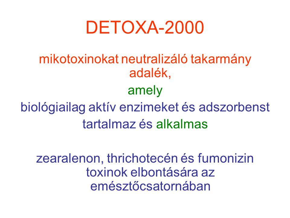DETOXA-2000 mikotoxinokat neutralizáló takarmány adalék, amely