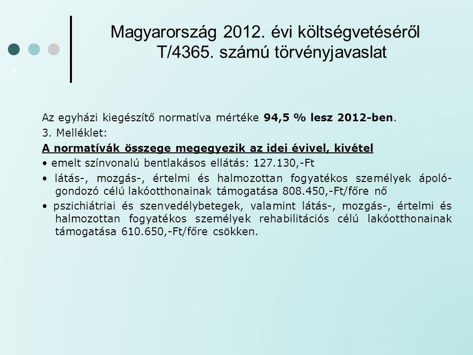 Magyarország 2012. évi költségvetéséről T/4365. számú törvényjavaslat