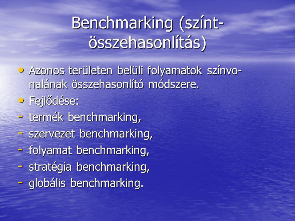 Benchmarking (színt-összehasonlítás)