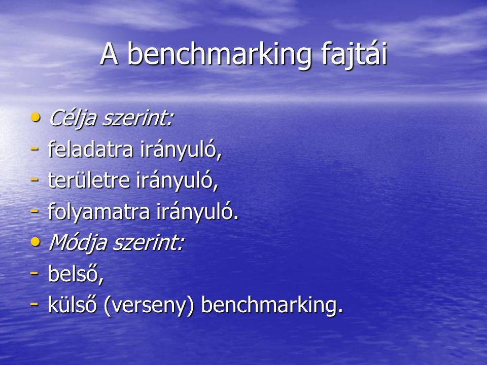 A benchmarking fajtái Célja szerint: feladatra irányuló,