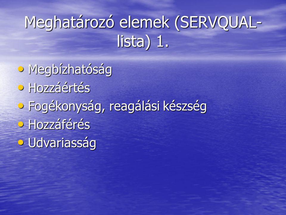 Meghatározó elemek (SERVQUAL-lista) 1.