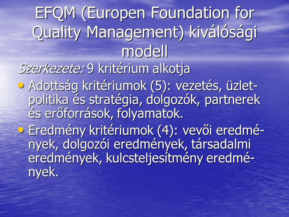 EFQM (Europen Foundation for Quality Management) kiválósági modell