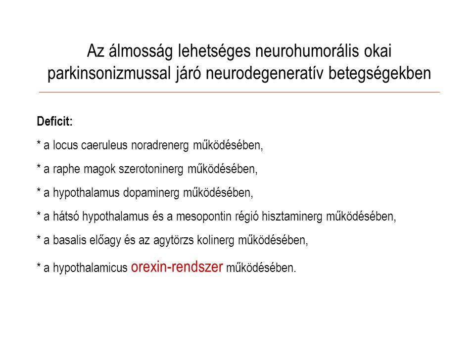 Az álmosság lehetséges neurohumorális okai parkinsonizmussal járó neurodegeneratív betegségekben