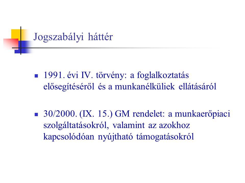 Jogszabályi háttér 1991. évi IV. törvény: a foglalkoztatás elősegítéséről és a munkanélküliek ellátásáról.