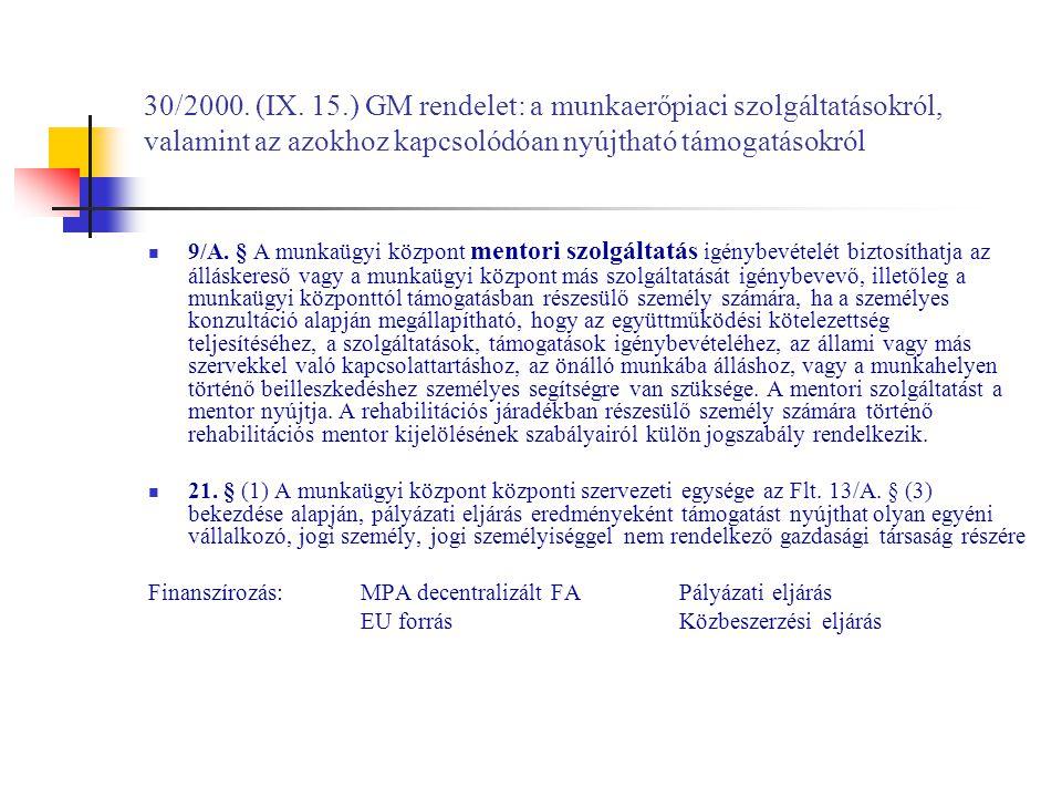 30/2000. (IX. 15.) GM rendelet: a munkaerőpiaci szolgáltatásokról, valamint az azokhoz kapcsolódóan nyújtható támogatásokról