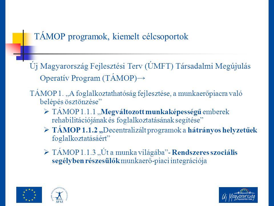 TÁMOP programok, kiemelt célcsoportok