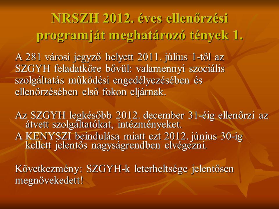 NRSZH 2012. éves ellenőrzési programját meghatározó tények 1.
