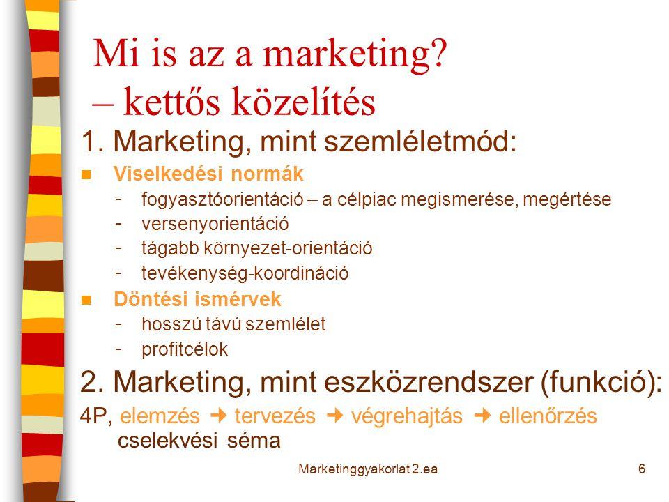 Mi is az a marketing – kettős közelítés