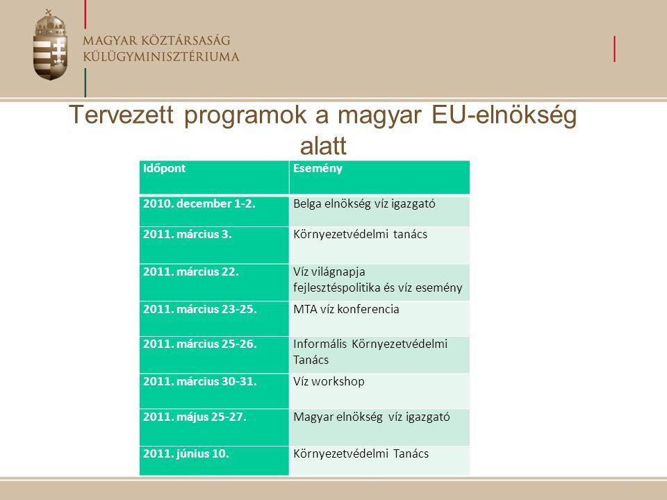 Tervezett programok a magyar EU-elnökség alatt