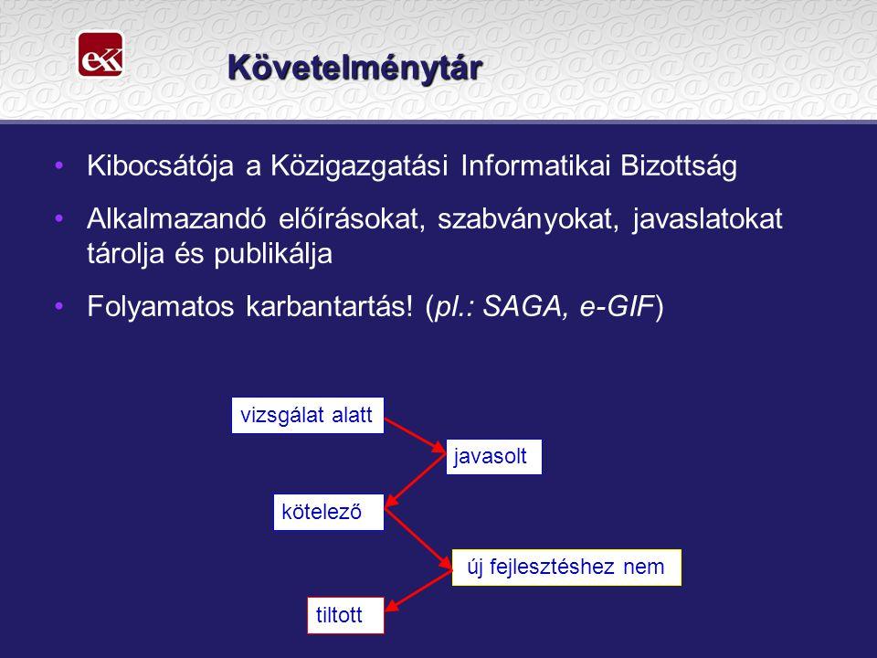 Követelménytár Kibocsátója a Közigazgatási Informatikai Bizottság