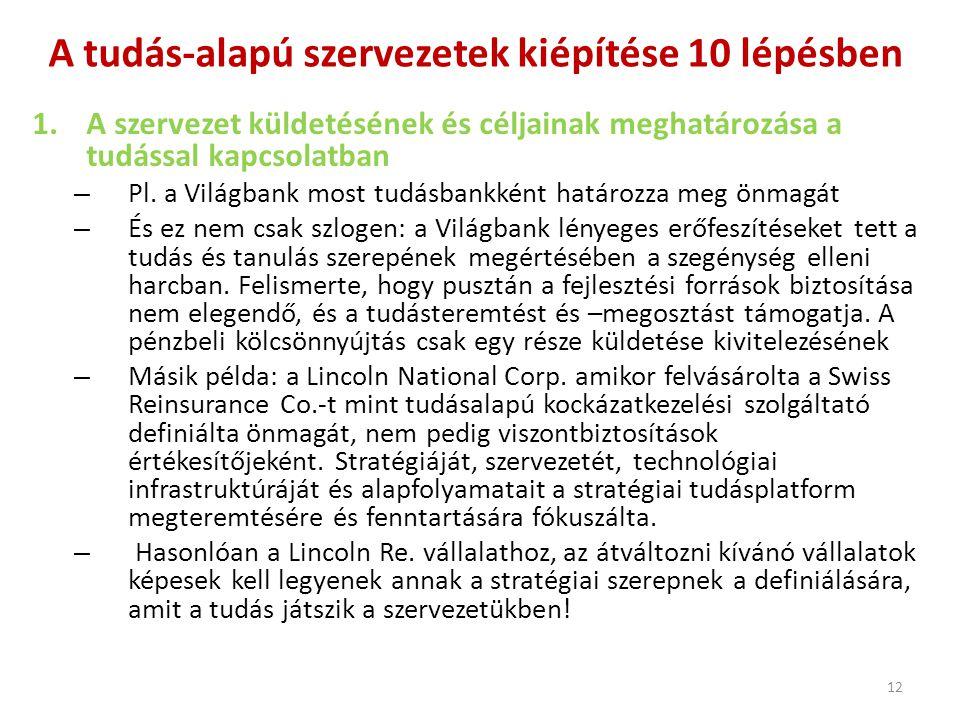 A tudás-alapú szervezetek kiépítése 10 lépésben