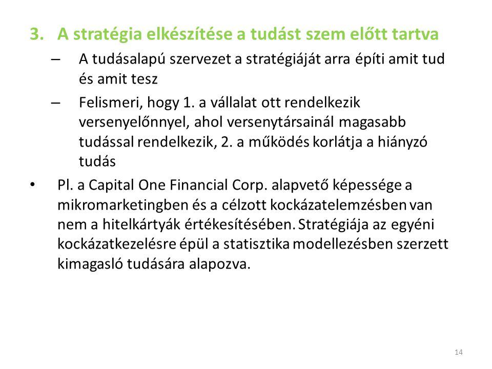 A stratégia elkészítése a tudást szem előtt tartva