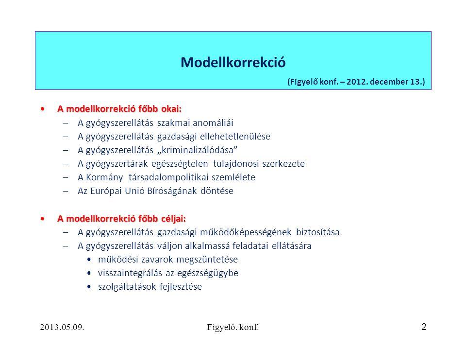 Modellkorrekció (Figyelő konf. – 2012. december 13.)