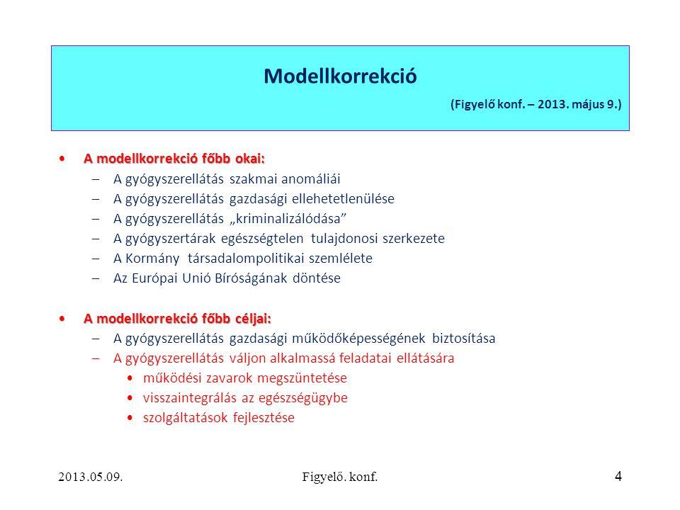 Modellkorrekció (Figyelő konf. – 2013. május 9.)