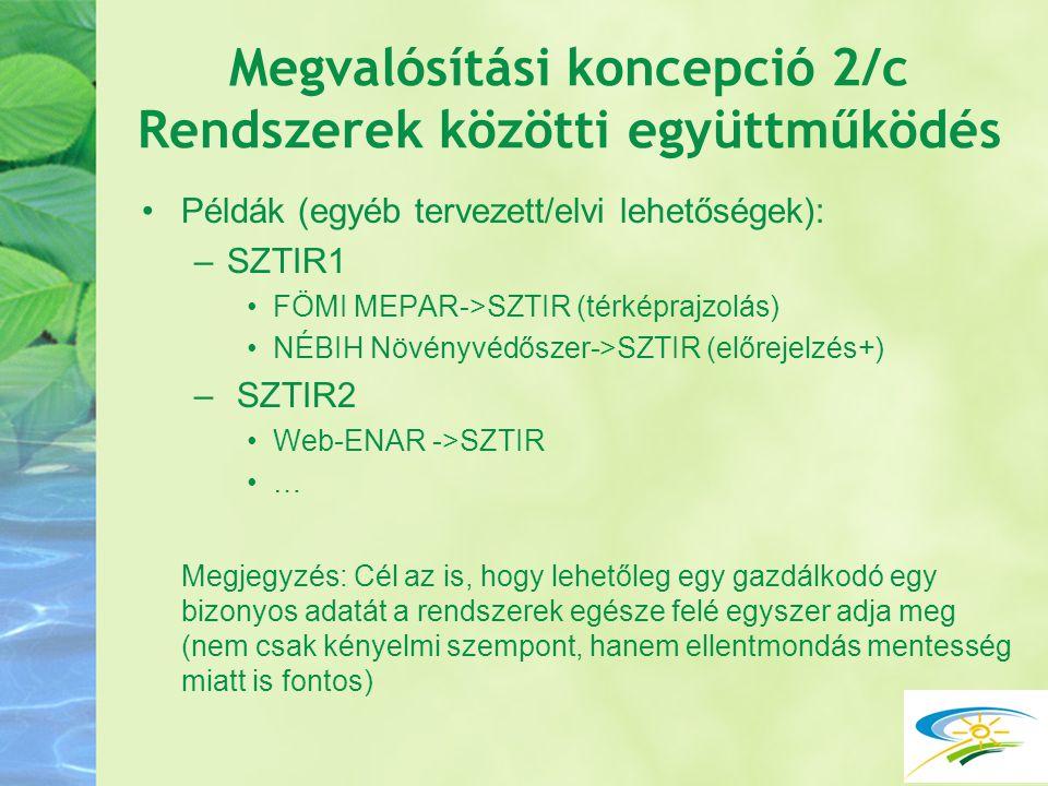 Megvalósítási koncepció 2/c Rendszerek közötti együttműködés