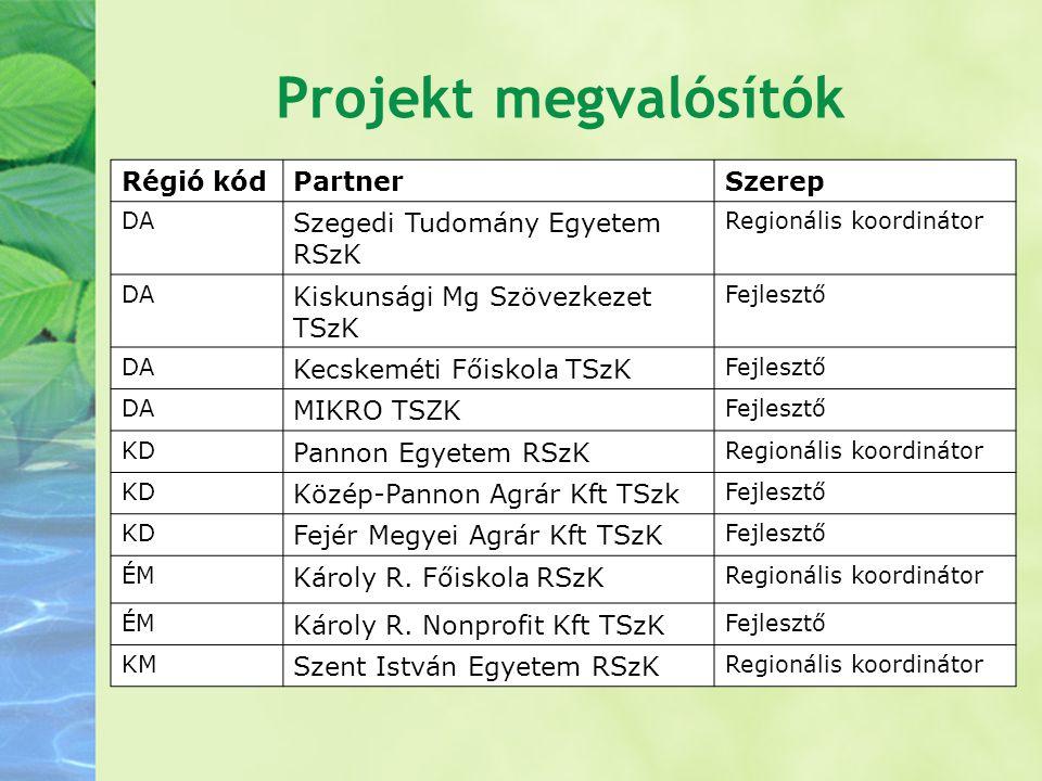 Projekt megvalósítók Régió kód Partner Szerep