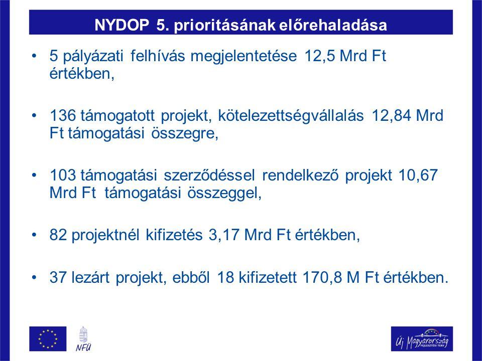 NYDOP 5. prioritásának előrehaladása