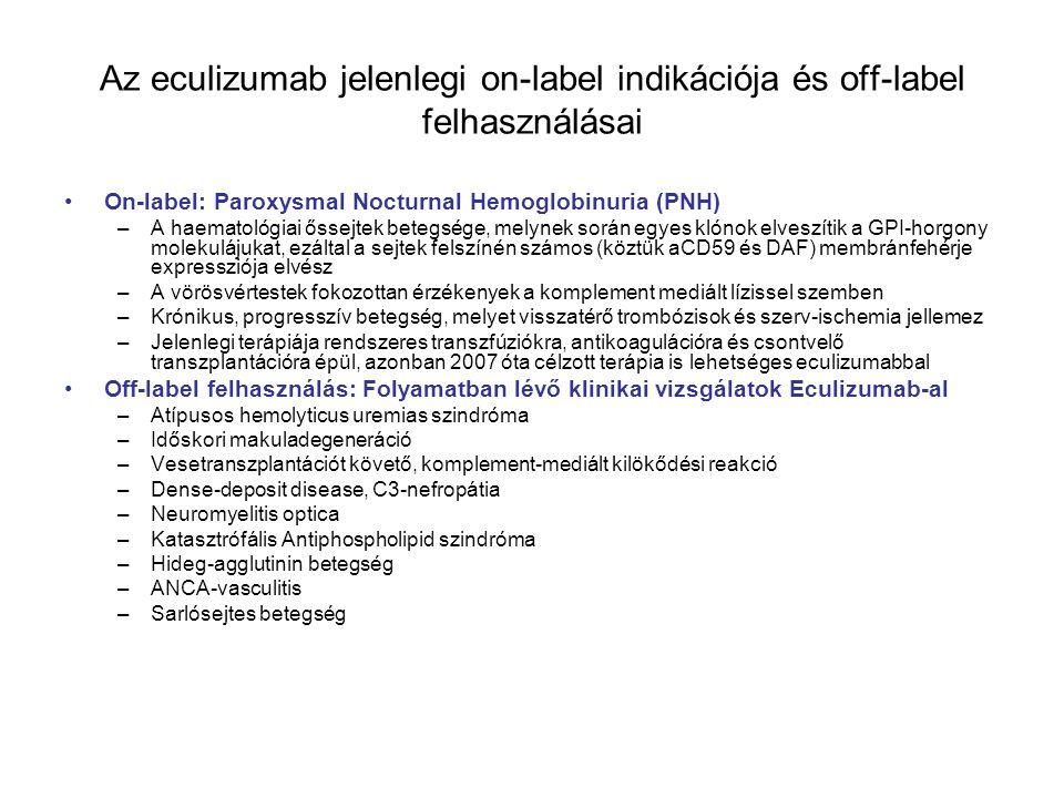 Az eculizumab jelenlegi on-label indikációja és off-label felhasználásai
