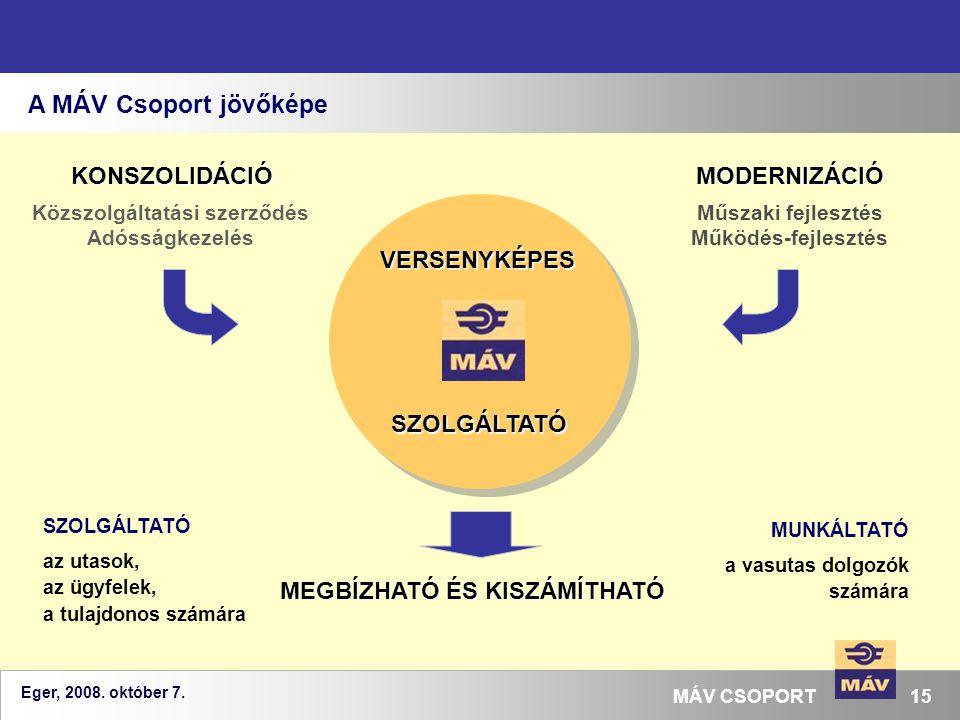 Közszolgáltatási szerződés MEGBÍZHATÓ ÉS KISZÁMÍTHATÓ