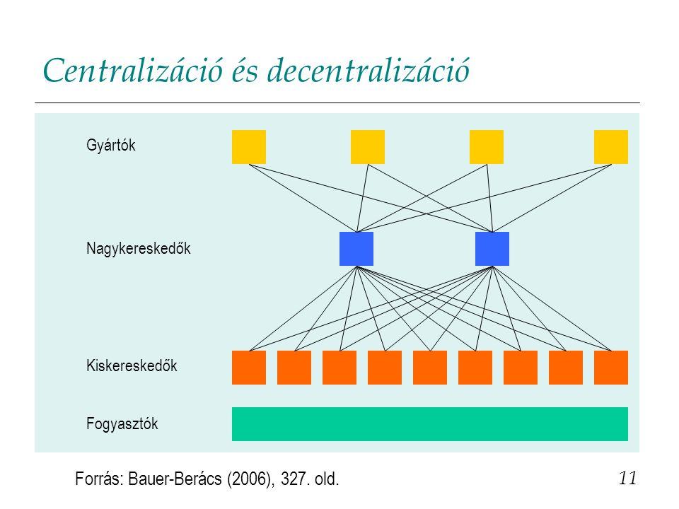 Centralizáció és decentralizáció