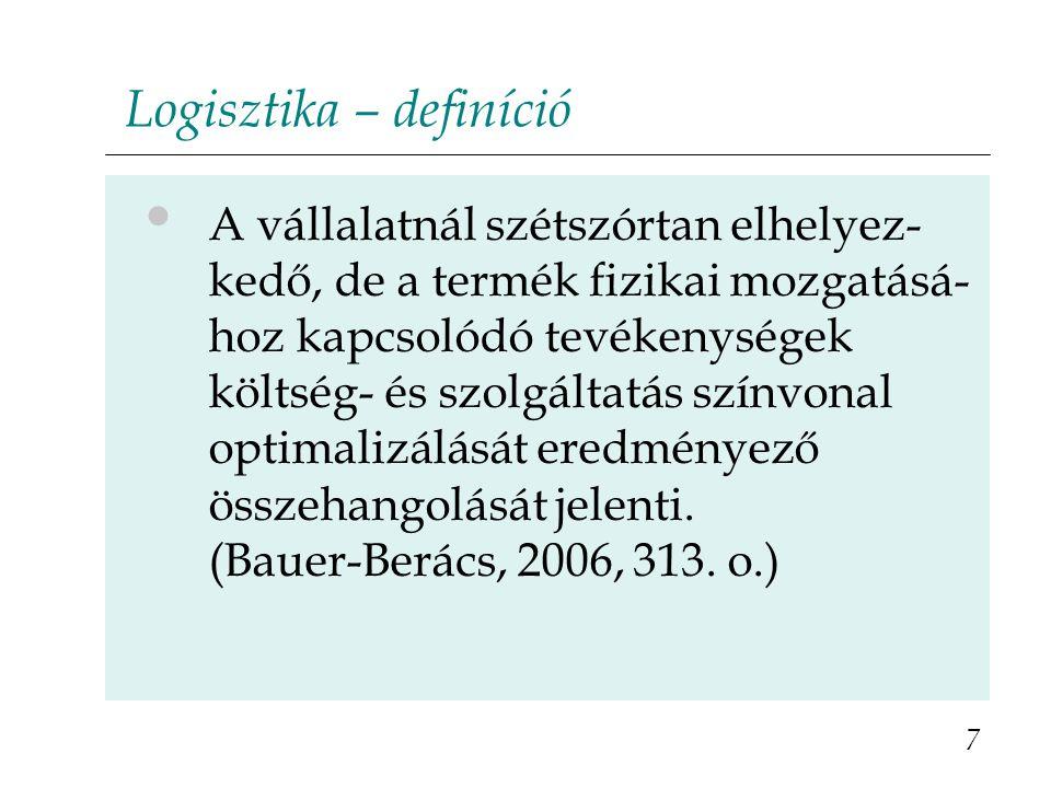 Logisztika – definíció