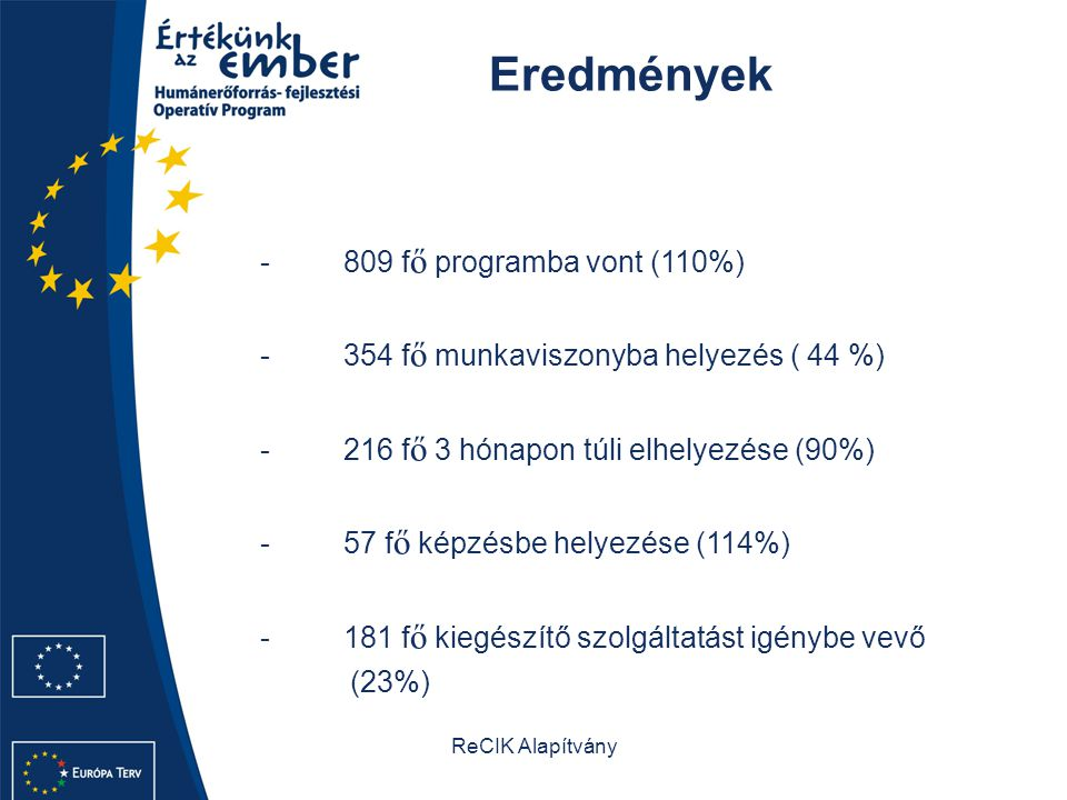 Eredmények - 809 fő programba vont (110%)
