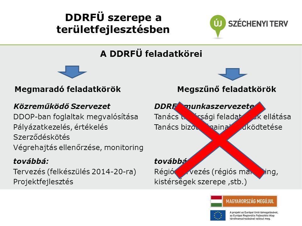 DDRFÜ szerepe a területfejlesztésben