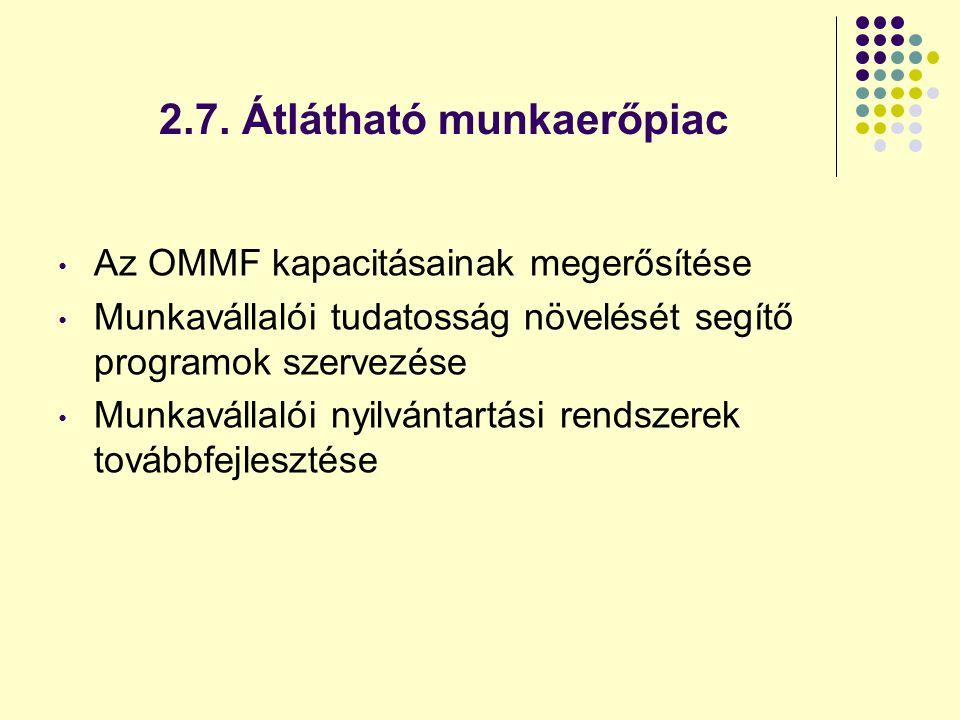 2.7. Átlátható munkaerőpiac