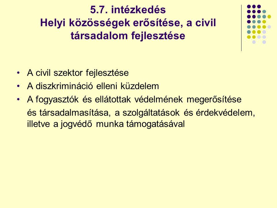 5.7. intézkedés Helyi közösségek erősítése, a civil társadalom fejlesztése