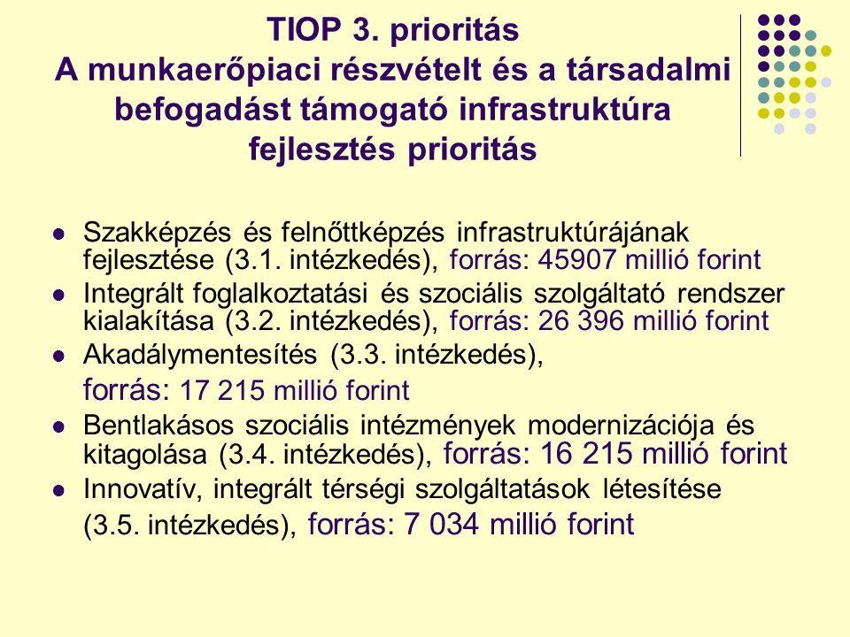 TIOP 3. prioritás A munkaerőpiaci részvételt és a társadalmi befogadást támogató infrastruktúra fejlesztés prioritás