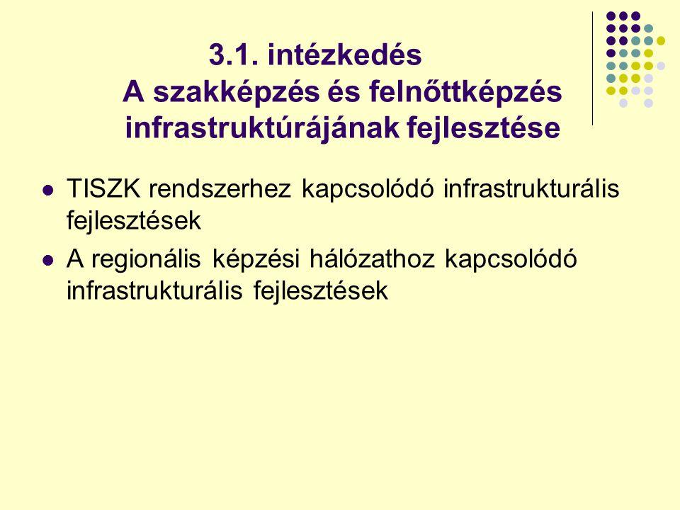 3.1. intézkedés A szakképzés és felnőttképzés infrastruktúrájának fejlesztése