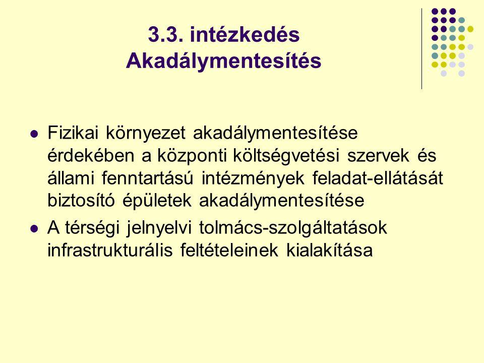 3.3. intézkedés Akadálymentesítés